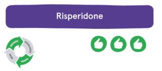 Risperidone